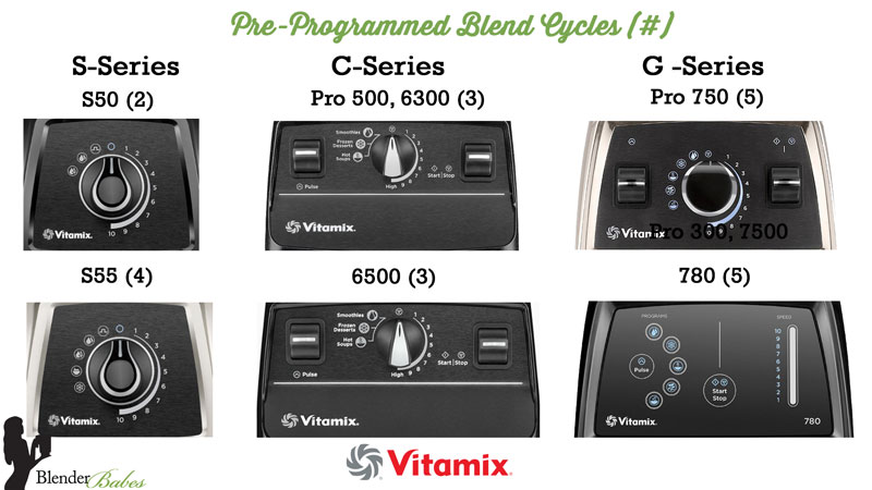 Which Vitamix to Buy Vitamix Review Controls