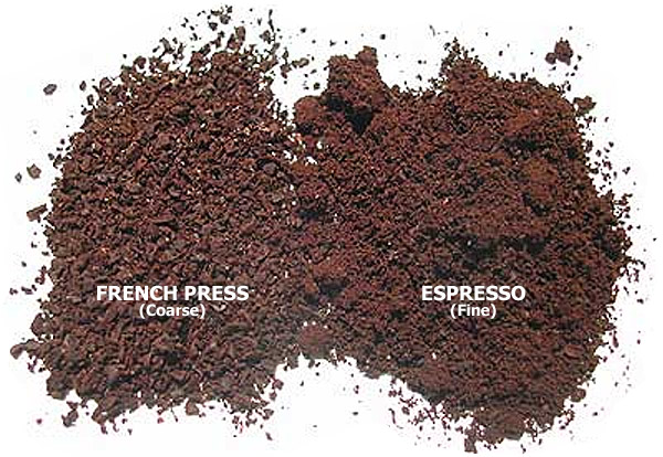 How To Grind Coffee Beans In A Vitamix Or Blendtec Blender