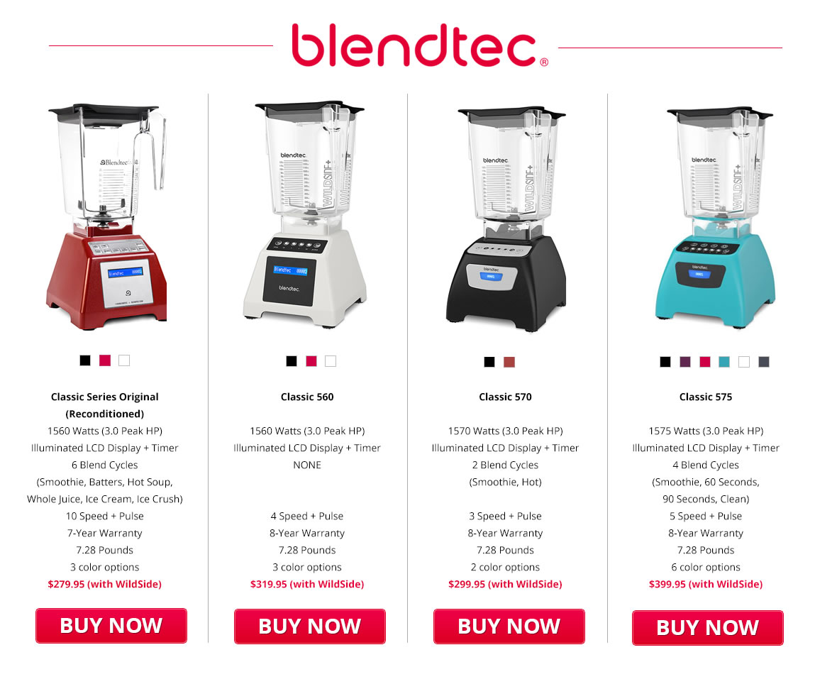 Blendtec Classic Review - Compare Blendtec 575 vs 570 vs Total Blender