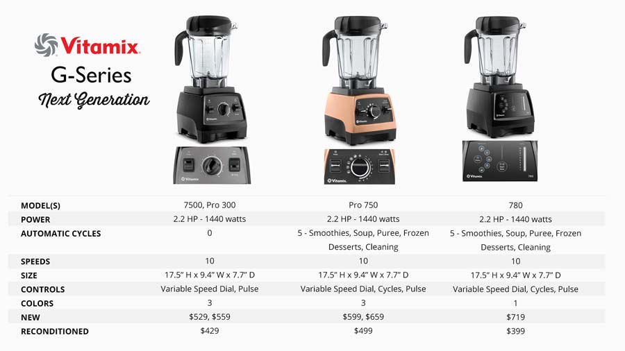 Vitamix Next Generation blenders
