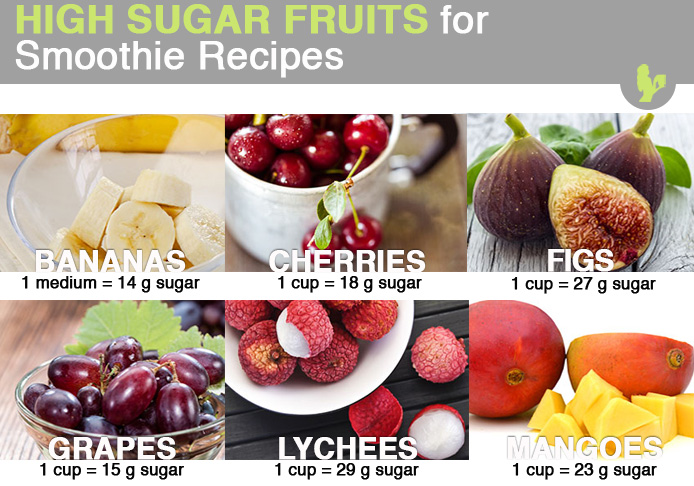 High sugar fruits in smoothies