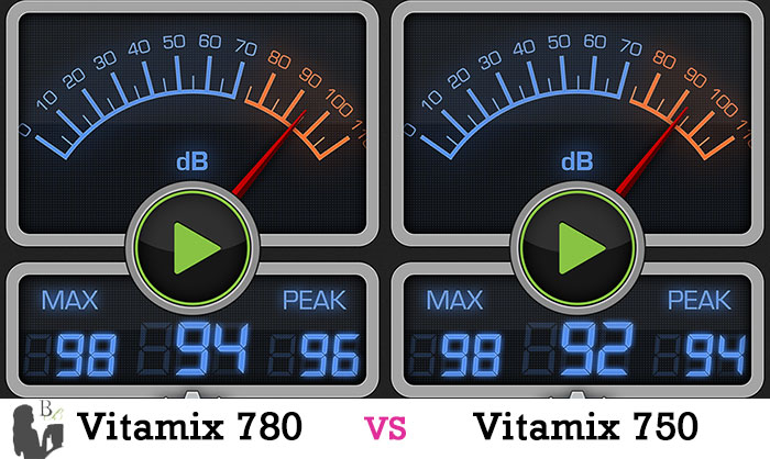 Vitamix-780-750-Decibel
