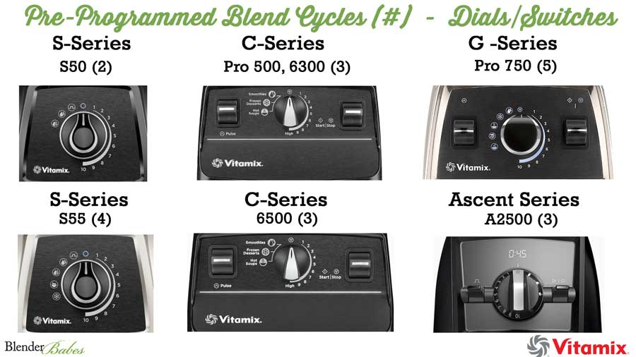 Vitamix Controls Dials -Which is the Best Vitamix Review