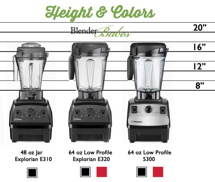 Vitamix Explorian E310 vs E320 Height