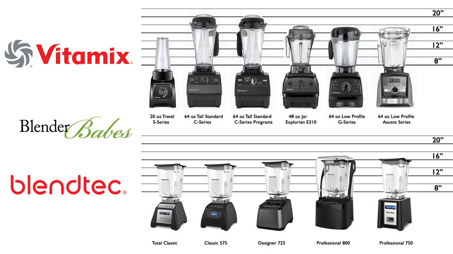 Blendtec vs Vitamix height comparison