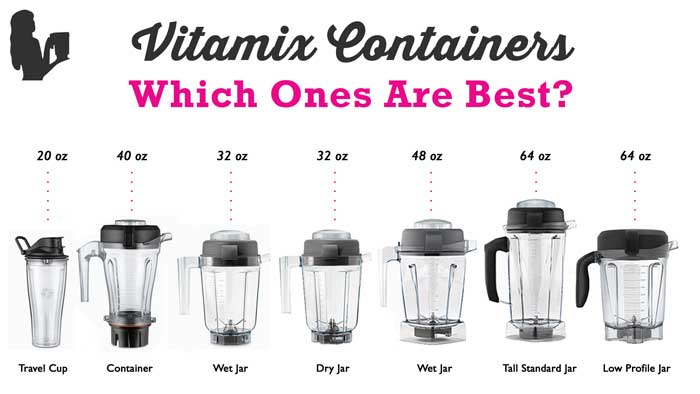 Which Vitamix Container is Best (Plus Whether You Need The Vitamix Dry Container!)