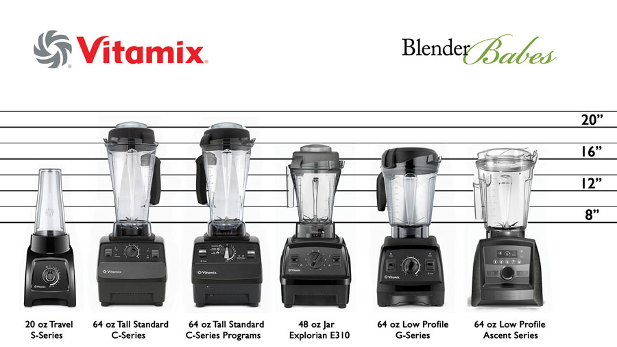 Vitamix Sizes - Which Vitamix is Best to Buy Vitamix Review