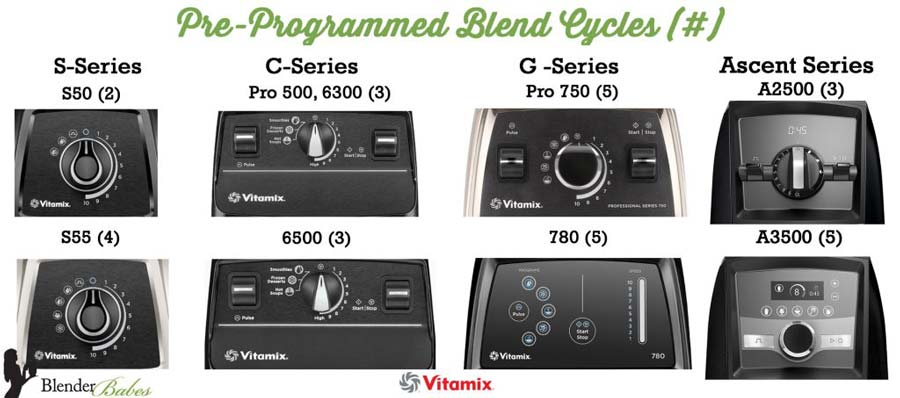 Blendtec vs Vitamix Controls with Programs