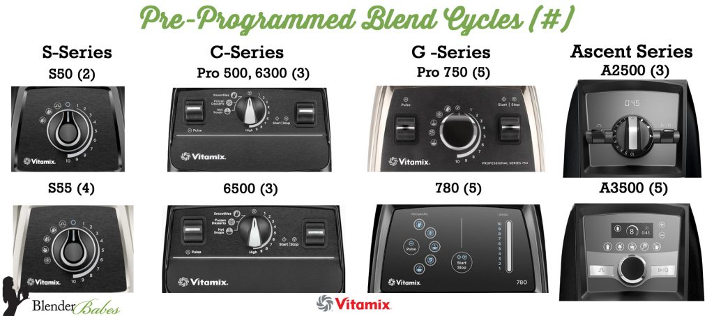 Which Vitamix to Buy Vitamix Pre-Program Controls - #1 Vitamix Blenders Review by @BlenderBabes