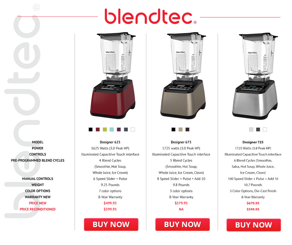 Blendtec Designer Series Review Designer 625 Vs 675 Vs 725