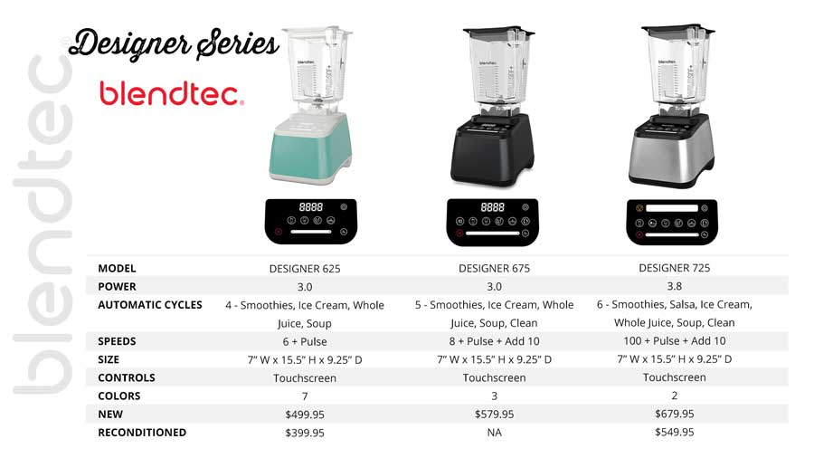 Blendtec Designer Series Review