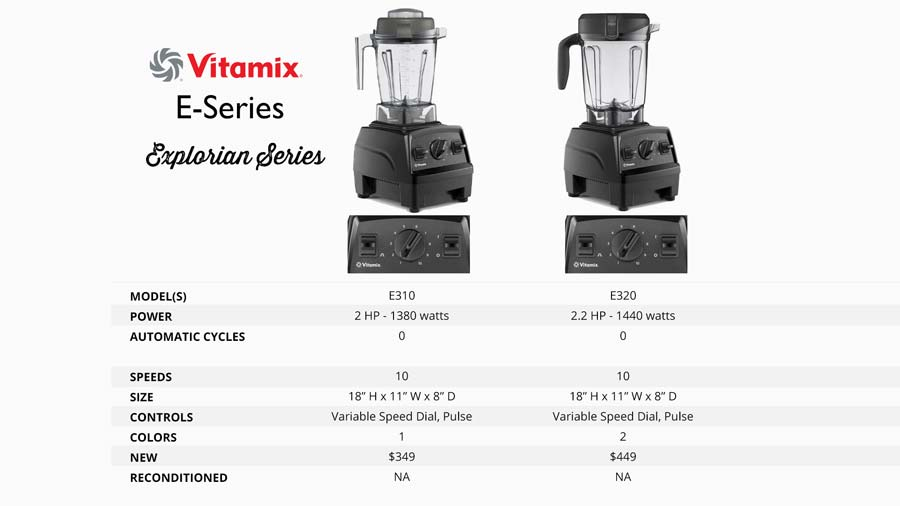 Vitamix Explorian blenders